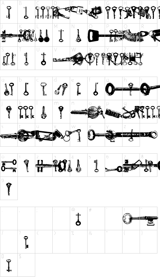 Avain font character map