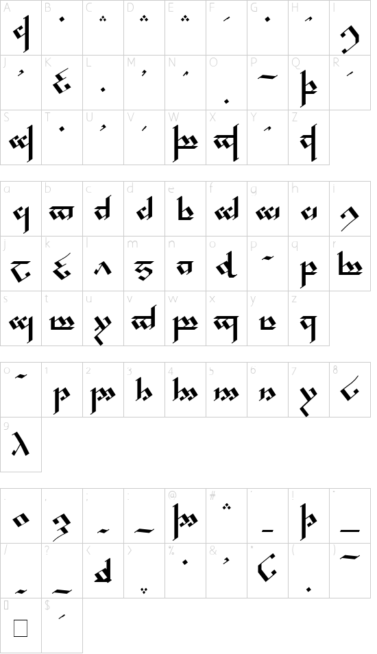 Tengwar Noldor font character map