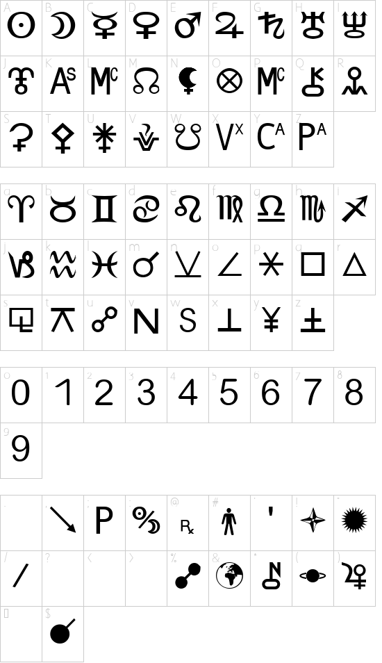Zodiac S font character map