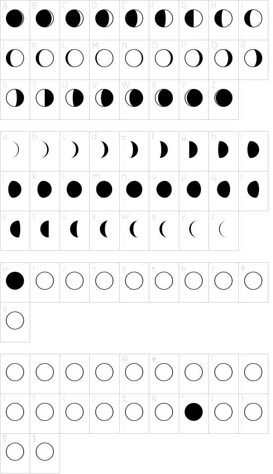 Moon Phases font character map