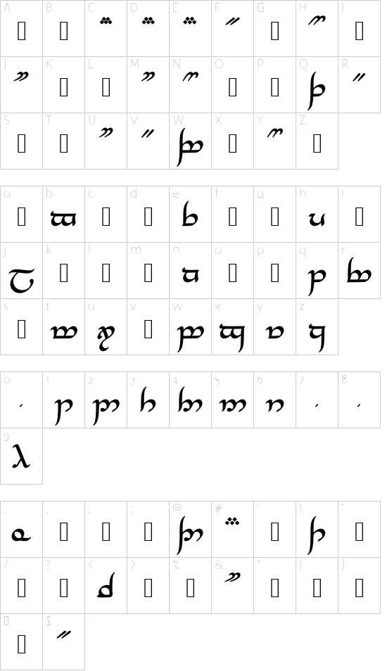 Tengwar Annatar Alt Bold font character map