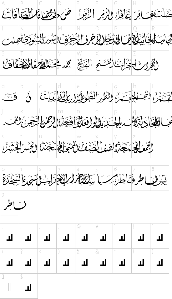 Mcs Swer Al_Quran 2 font character map