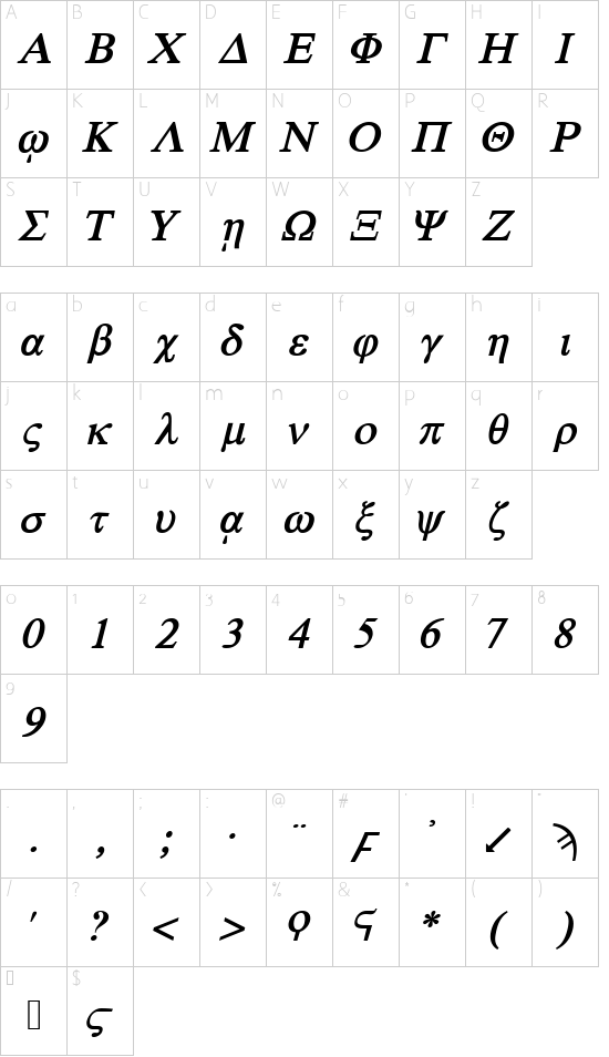 Standard Greek Bold-Italic font character map