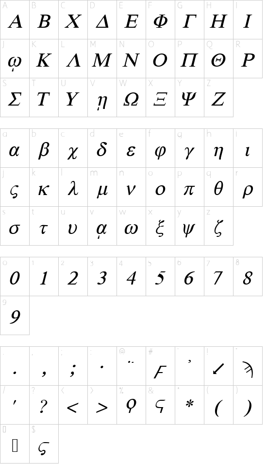 Standard Greek Italic font character map
