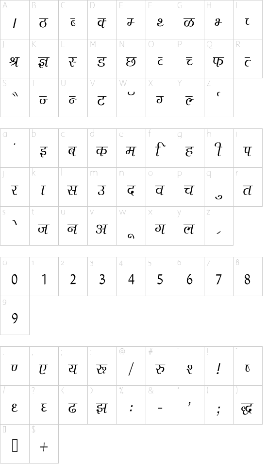 Agra Thin font character map