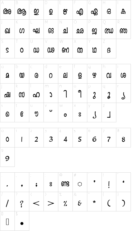 Ashique ML Minnu Bold font character map