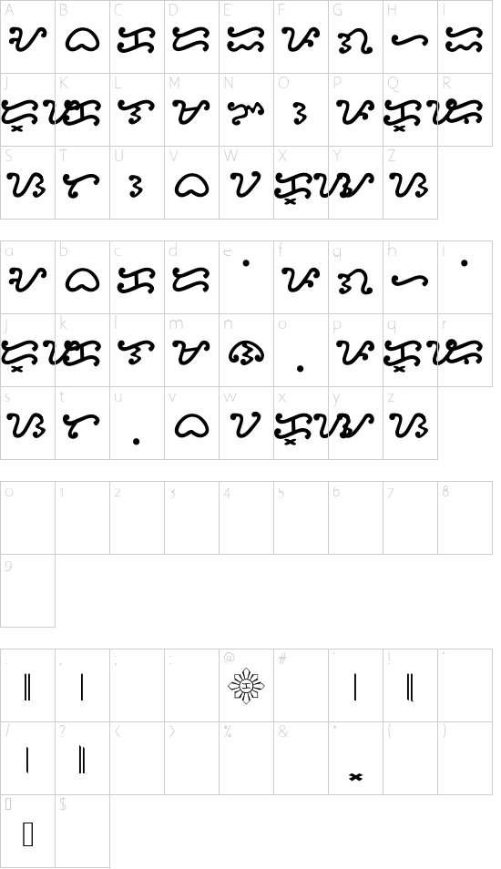 Baybayin Modern Round font character map