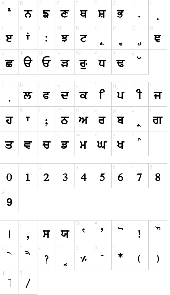 Janmeja2000W Normal font character map