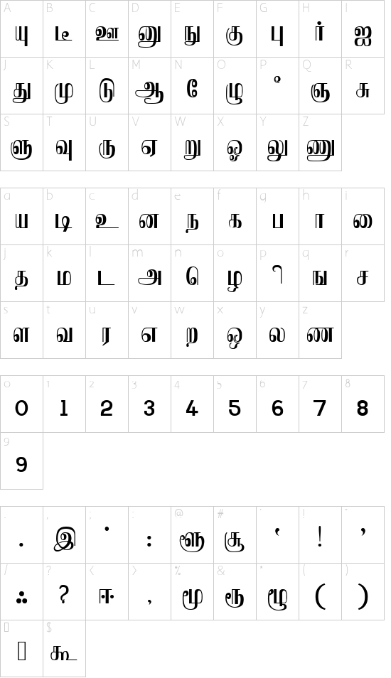 Saraswathy Regular font character map