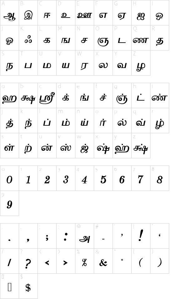 VaigaiAA font character map