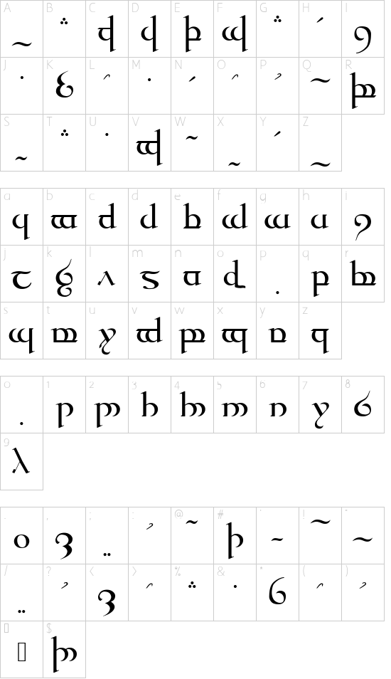 Tengwar Quenya Medium font character map