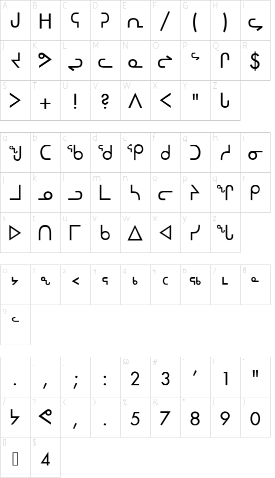 Old Syl  font character map