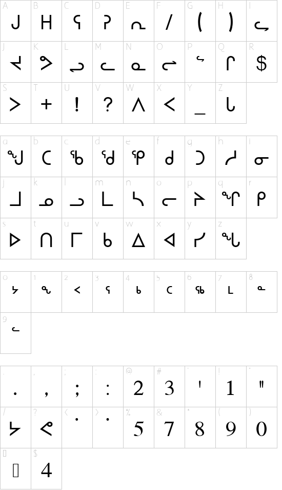 ProSyl font character map