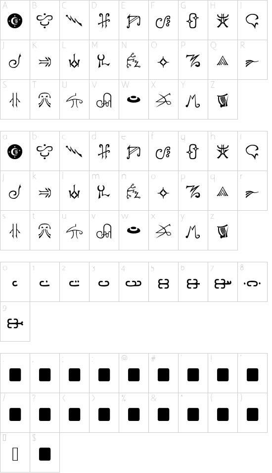 Harpers Normal font character map