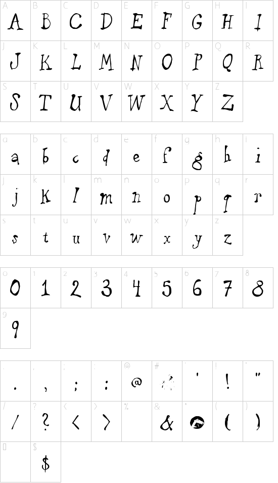 PuppetFace font character map