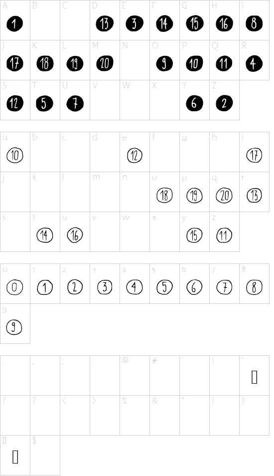 Scribynumbers font character map