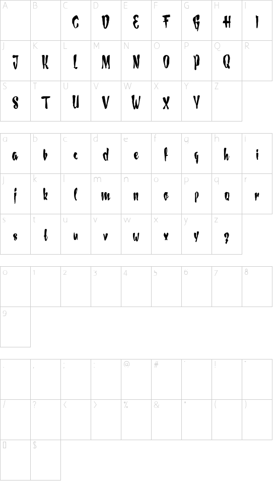 PaunchyDemoversion font character map