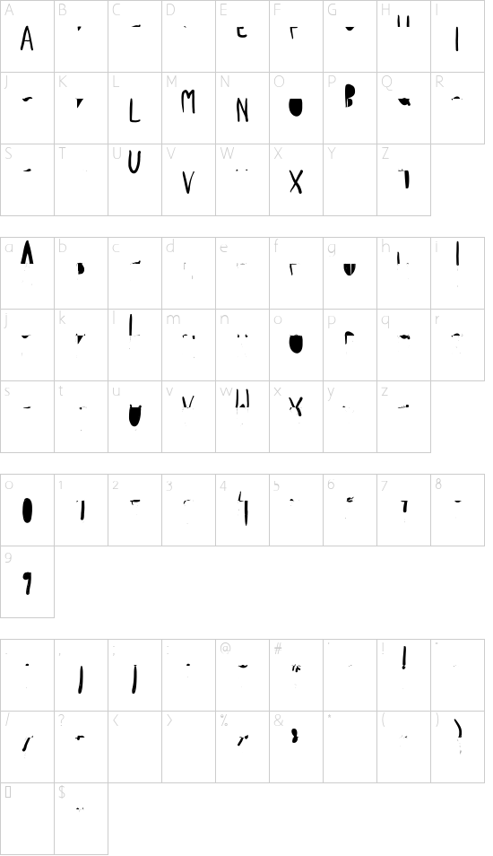 Labai font character map