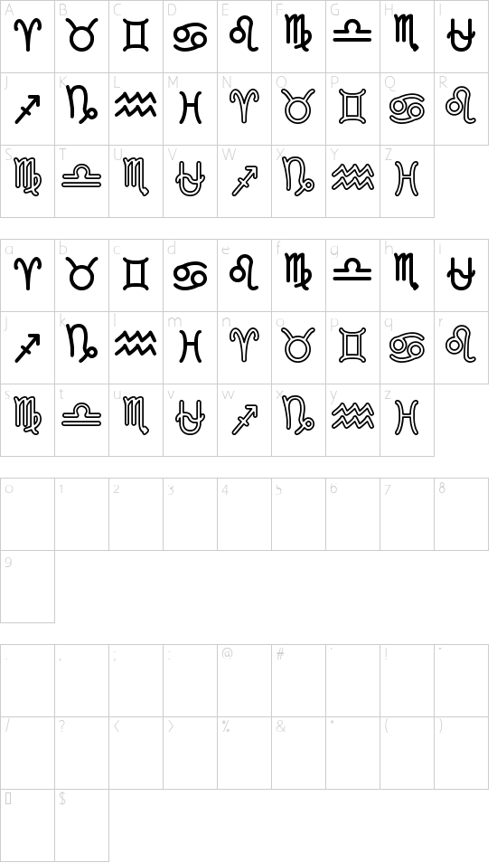 Zodiac St font character map