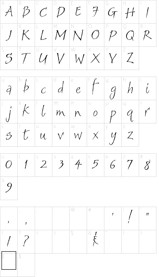 Sandals font character map