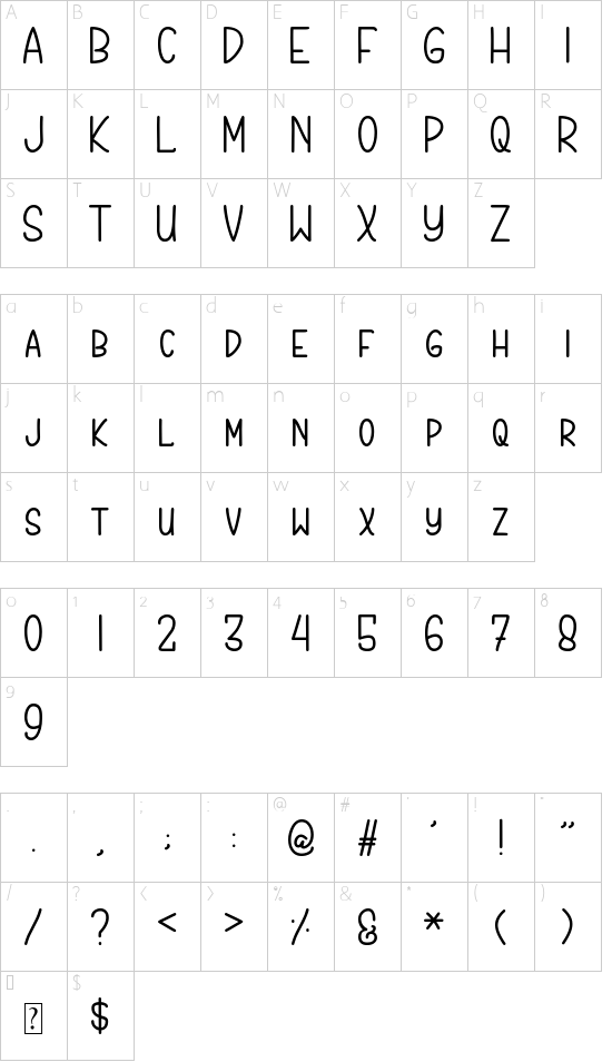Rightious font character map